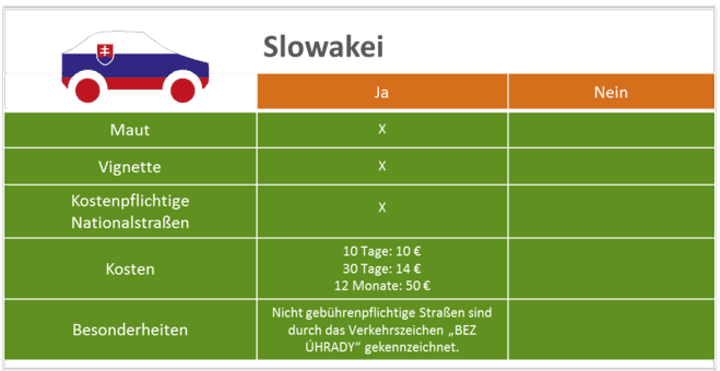 Slowakei_final