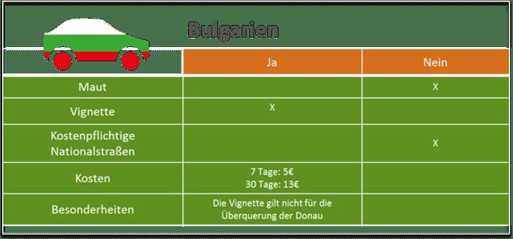 Bulgarien_final
