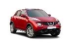 Renault Captur/Nissan Juke, Hervorragendes Angebot Italien